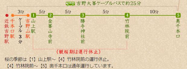 バスコース1